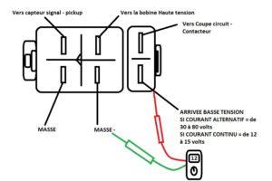 contrôle boitier CDI